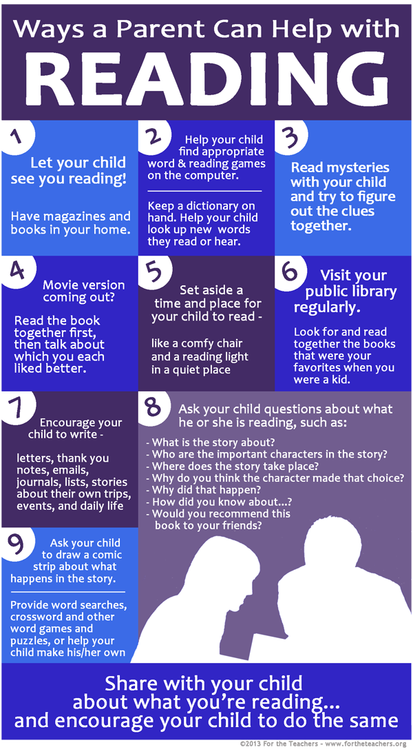 Image result for ways parents can help with reading at home