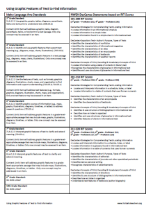 Features of Text Lesson Plan